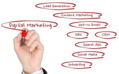 Ce este și de ce ai nevoie de marketing digital?